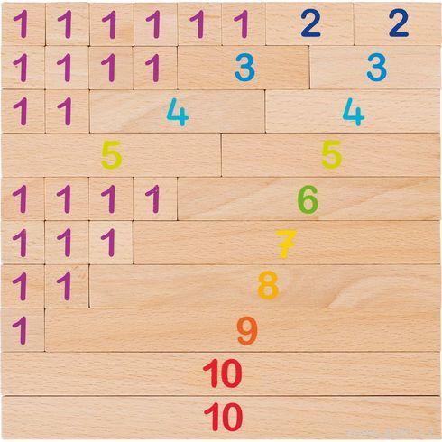 Učíme sepočítat – destičky, 36dílů - Goki
